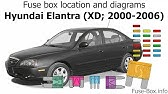 Fuse Box Location And Diagrams Hyundai Accent Lc 2003 2006 Youtube