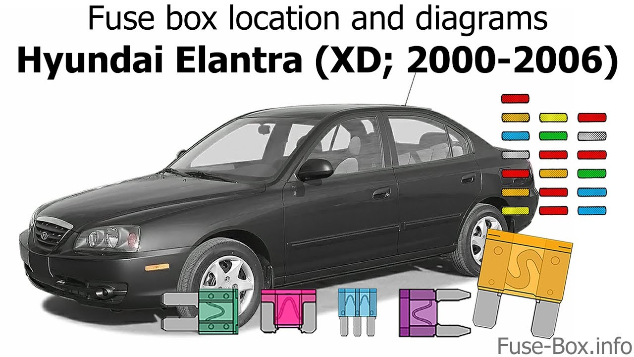 fuse box location and diagrams hyundai elantra xd 2000 2006  [ 1280 x 720 Pixel ]