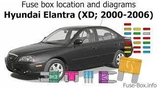[DVZP_7254]   Fuse box location and diagrams: Hyundai Elantra (XD; 2000-2006) - YouTube | 2004 Hyundai Elantra Fuse Box |  | YouTube
