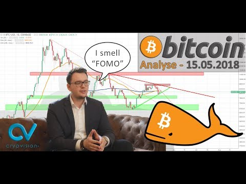 Tägliche Bitcoin (BTC) Analyse - 15.05.2018