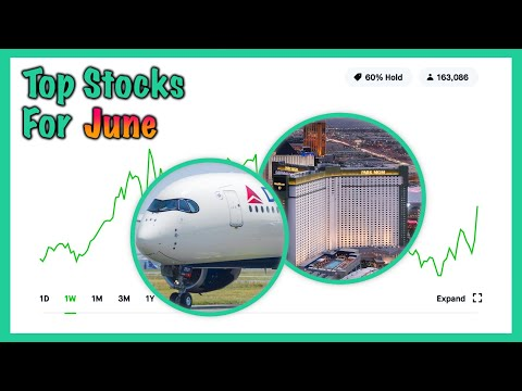The Best Stocks To Buy Now - June 2020