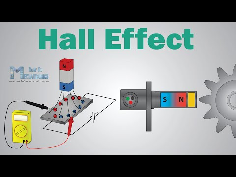 What is Hall Effect and How Hall Effect Sensors Work - YouTube