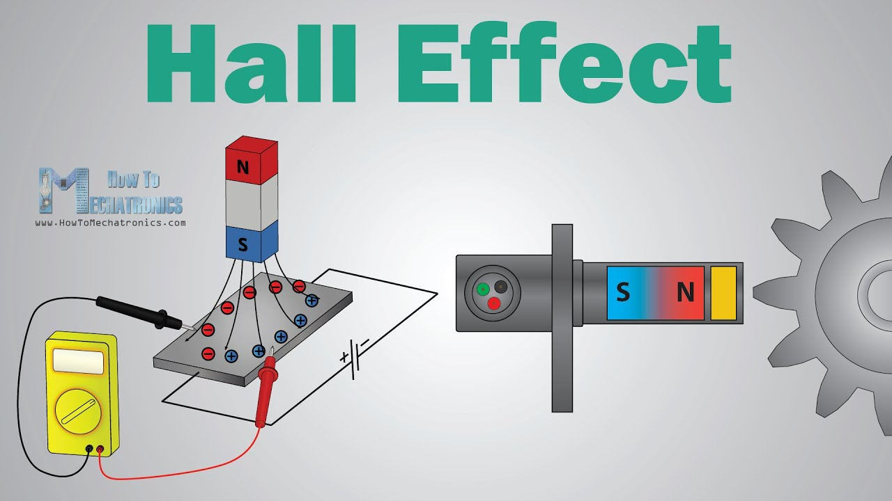 What Is Hall Effect And How Hall Effect Sensors Work Youtube