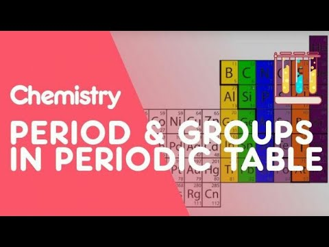 Characteristic Of Period In The Periodic Table 56 Youtube