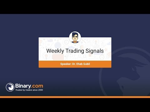 Weekly Trading Signals  - 5 June 2017
