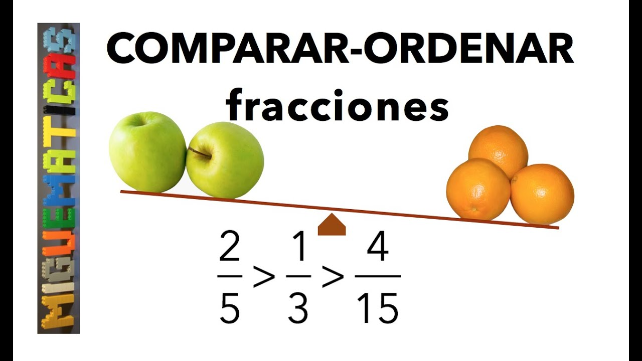 Comparar Y Ordenar Fracciones Youtube