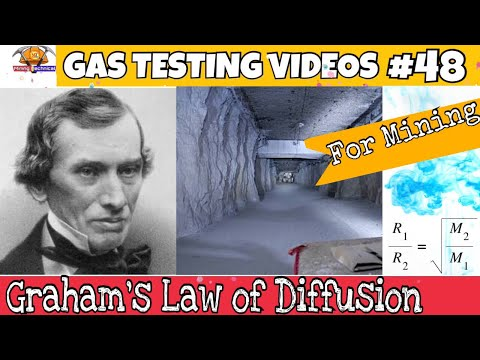 Graham's law of diffusion || for Gas Testing Examination || Mining Videos || India