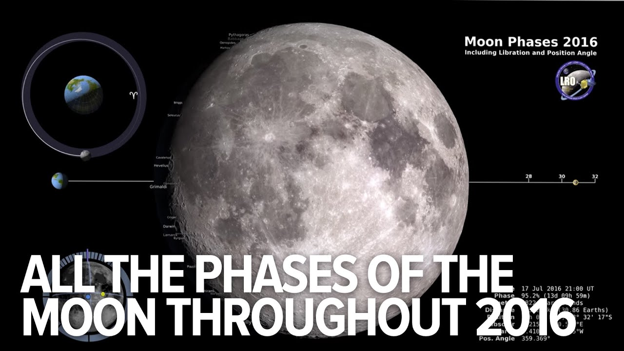 What the moon will look like each day of 2016 - YouTube