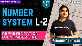 Number System   L-2   Representation on Number    Class 9   Unacademy Class 9 \u0026 10   Surabhi Gangwar