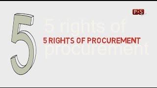 5 Rights Of Procurement