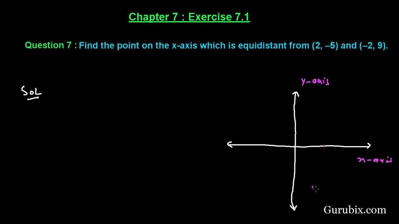 how to find x axis