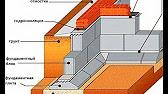 Купить фундаментные полнотелые пескоцементные блоки 400х200х200 или другие варианты блоков в москве не так трудно. Но это еще не означает, что вам удастся приобрести качественный товар, выполняющий свою задачу в полной мере. Мы предлагаем высококачественные пескоцементные блоки.