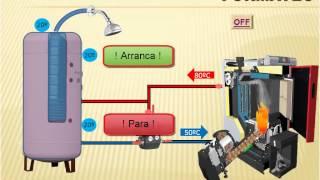 video 1 funcionamiento caldera deposito inercia