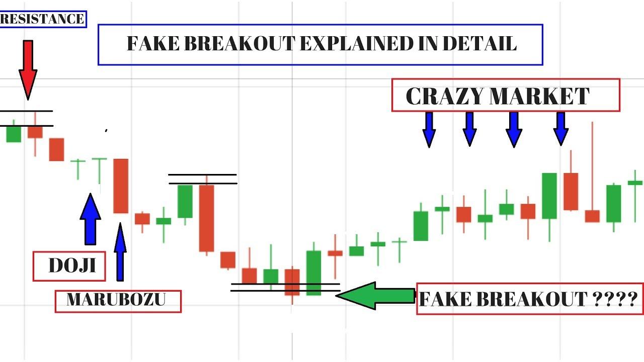 Fake forex brokers list
