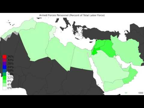 MENA - Armed Forces Personnel - Time Lapse