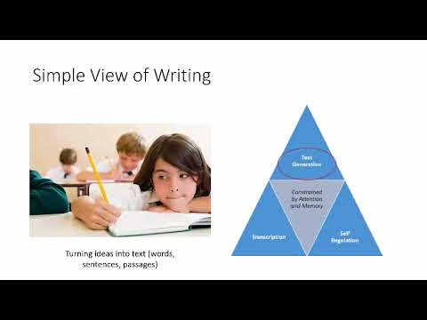 Writing Better How Can Teachers Use Data to Individualize Instruction in Writing