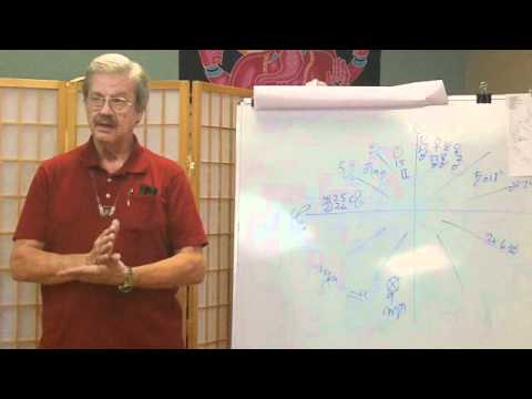Psychic, Intuitive, or X-ray Astrology Part 3 W.D. Gann and the market