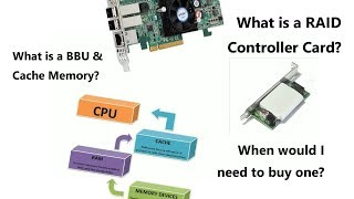 What is a RAID Controller Card? Why do I need one and what does it do? Why not use a software RAID?