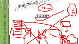 SSLC CHEMISTRY REVISION kerala class 10-  chapter 1 gaseous state part 1