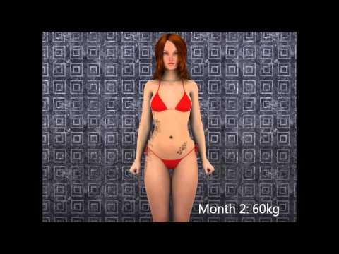 kellys weight gain
