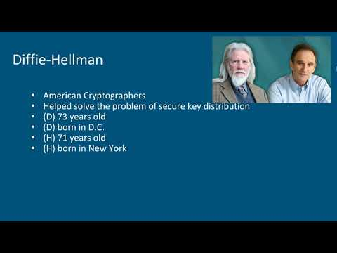 Oracle Project: Cryptography Today