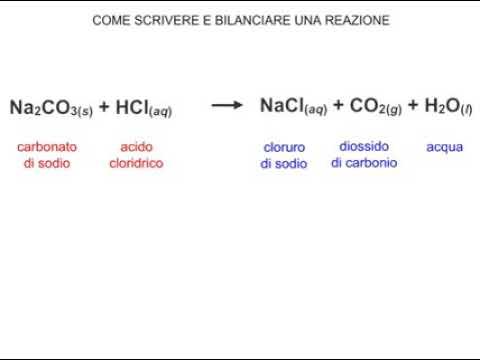 Come Scrivere un'Equazione Chimica: 7 Passaggi