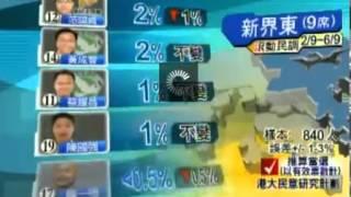 立法會選舉滾動民調 9月2 6日 區議會 第二 功能組別 新界東 新界西