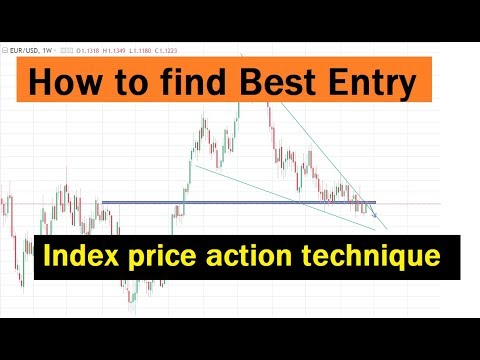 how-to-find-best-entry-|-forex-index-trading-strategy