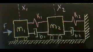 Modelado de un sistema mecánico mediante espacio de estados.