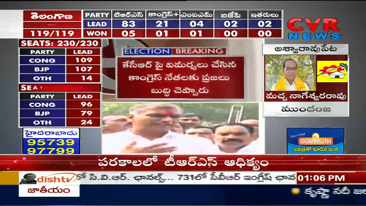 Harish Rao Emotional Speech after His Victory in Siddipet   1,19,622  Majority   CVR News