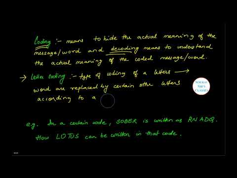 TISSNET REASONING ABILITY CODING AND DECODING IN HINDI - EduGorilla