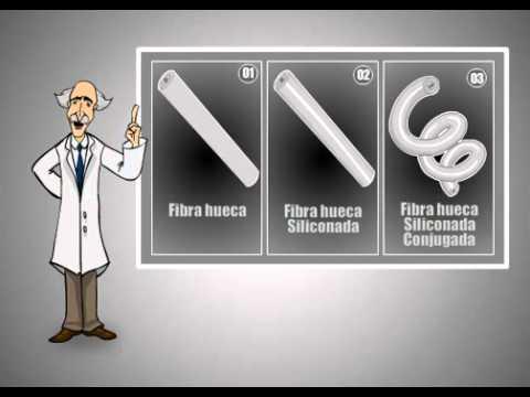 Velfont tipos y caracteristicas de la fibra hueca - Fibra hueca siliconada ...