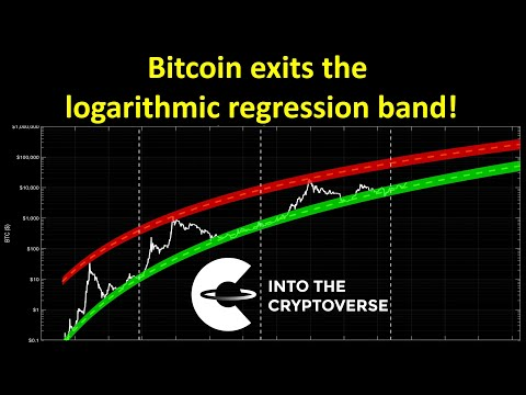 Bitcoin Exits The Logarithmic Regression Band!