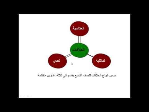 كتاب التعلم التعاوني pdf