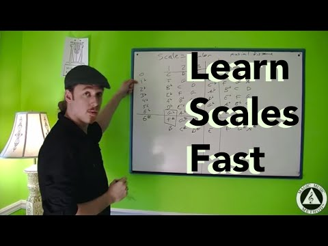 Learn Scales Fast ∆ Magic Music Method ∆ Major Scales
