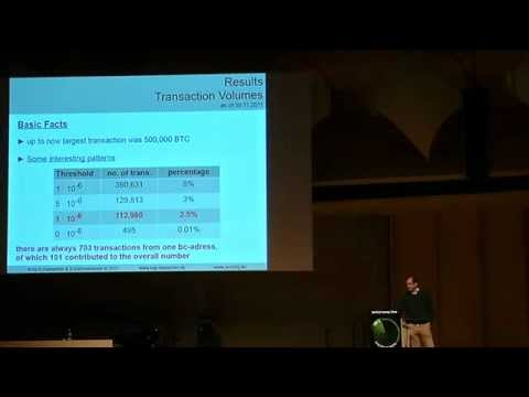 Bitcoin - An Analysis