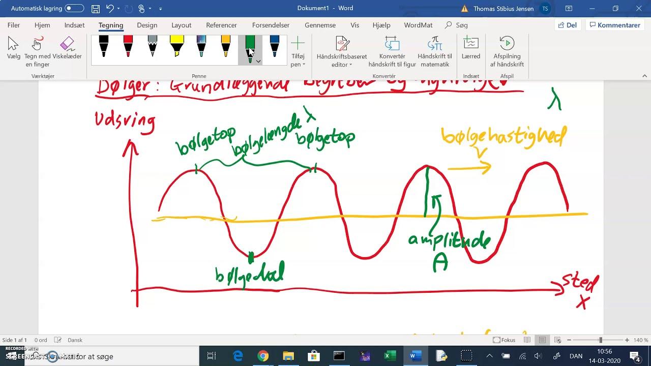 Bølger 1: Grundlæggende begreber og ligninger