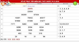 Kết quả xổ số Miền Bắc trực tiếp ngày 12/11/2018. XSMB Hà Nội