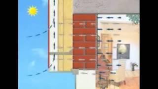 Навесной вентилируемый фасад. URSA(Видео материалы фирмы URSA Навесной вентилируемый фасад. Основы теплофизики и правила монтажа теплоизоляции..., 2012-01-26T12:40:10.000Z)