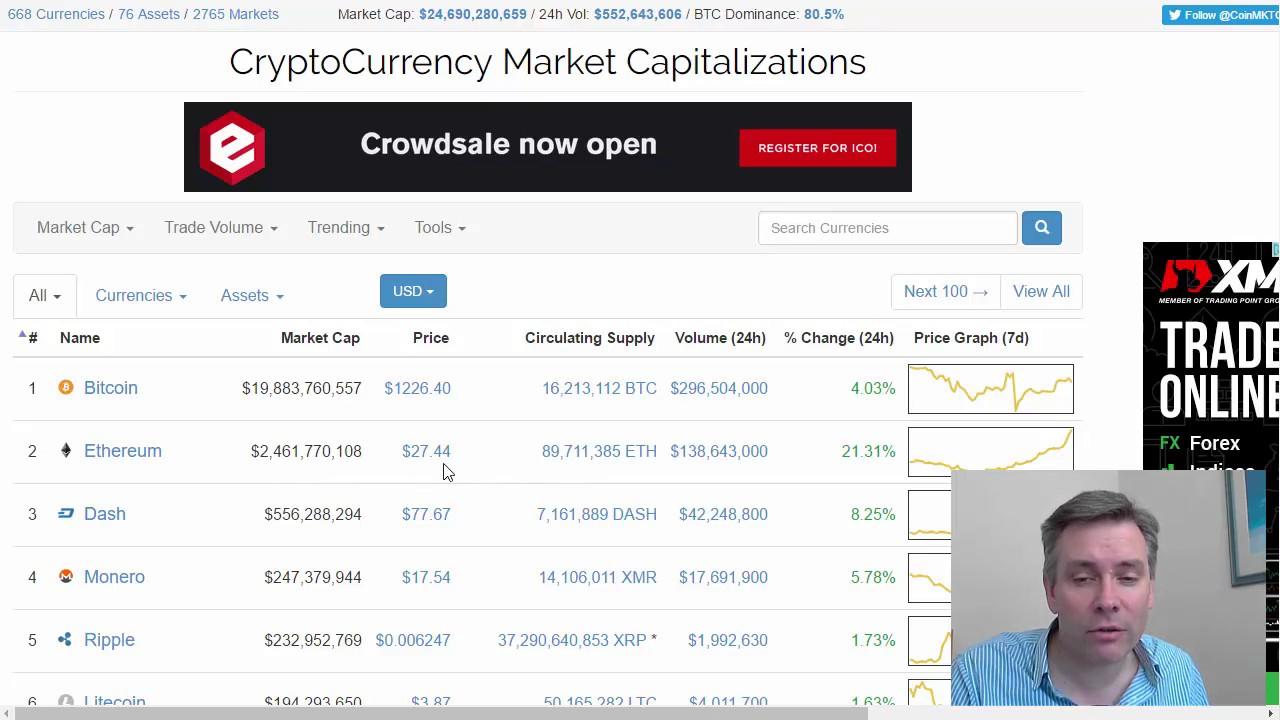 bitcoin ir ethereum rinkos dalis kaip uždirbti 1 btc