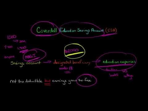 Coverdell Education Savings Account (ESA)