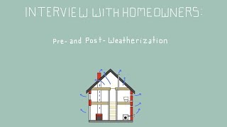 Interview with Homeowners: Pre- and Post-Weatherization