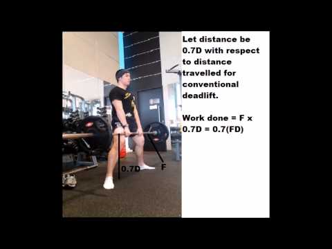 Physics Behind Powerlifting by Christophe JiaWei JunHan and YongYuan