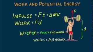 Hewitt-Drew-it! PHYSICS 28. Work and Potential Energy