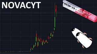 NOVACYT GROSSE HAUSSE DURABLE SUITE À LA PANDÉMIE  !? analyse technique crypto monnaie bitcoin