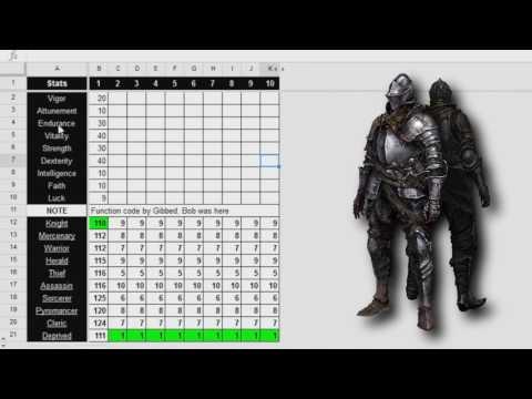 Dark souls 3 лучший класс в игре|для опытных