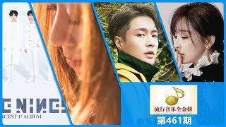 Hito流行音樂全金榜2018年第48周 陳綺貞王心凌先行領銜年底髮片潮