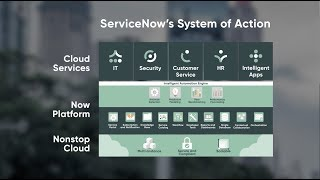 Provides a technical overview of the servicenow platform architecture, explaining concepts application as service, system action, enterp...