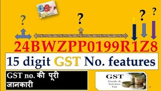 What is the Structure of Format of 15 digit GSTIN  GSTIN FORMAT GST NO. SIGNIFICANCE OF EACH LETTER