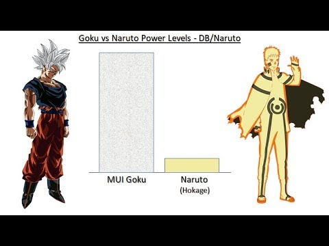 Goku vs Naruto Power Levels - Dragon Ball v Naruto